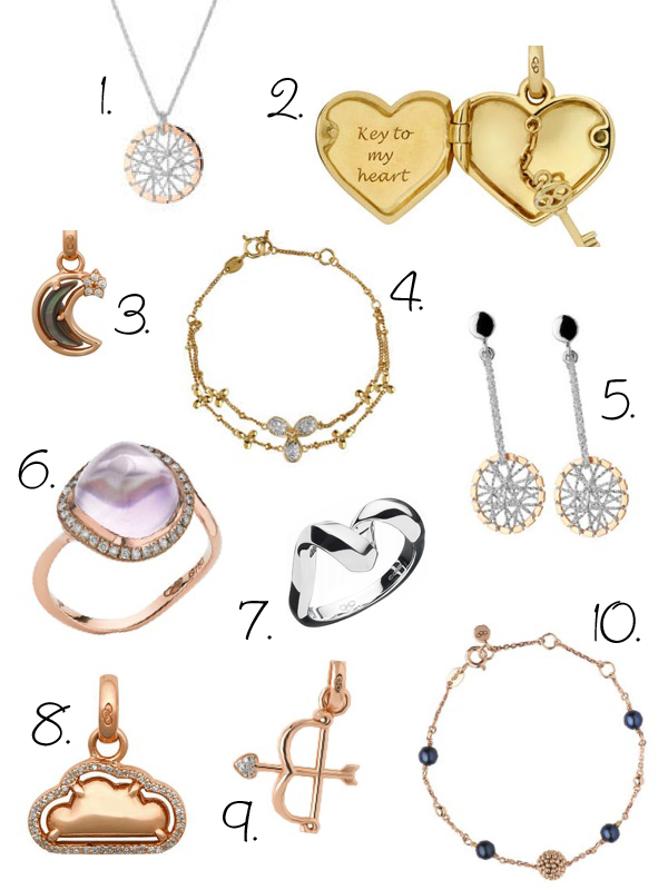 Links of London Valentines Competition Wish List!